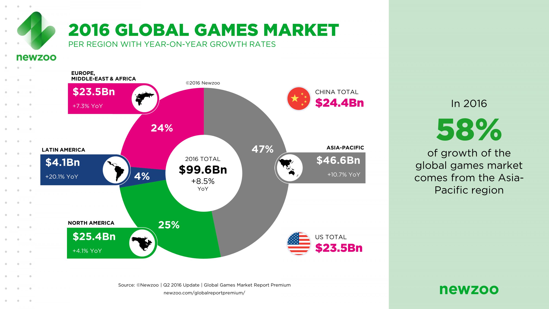 Online Casino Global Gaming Awards Winners 2016