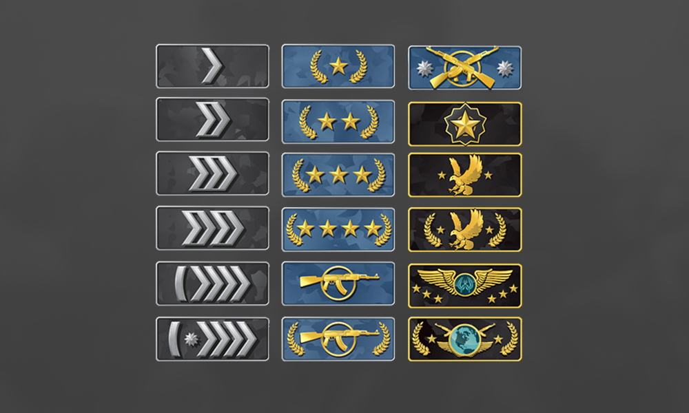 Csgo Ranking System Explained Gamers Decide