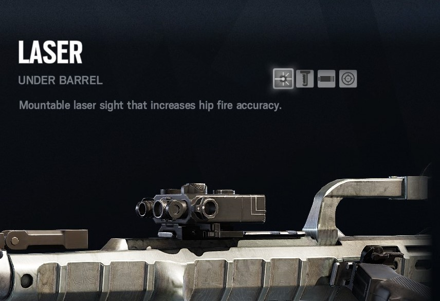 Rainbow 6 Siege Attachment Guide (R6 Best Attachments For Every