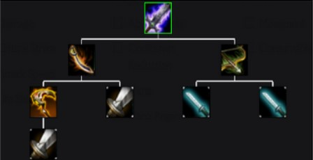 Lol Best Items Against Tanks Gamers Decide Veigar aram has a 51.43% win rate in platinum+ on patch 10.25 coming in at below is a detailed breakdown of the veigar build, runes & counters. lol best items against tanks gamers