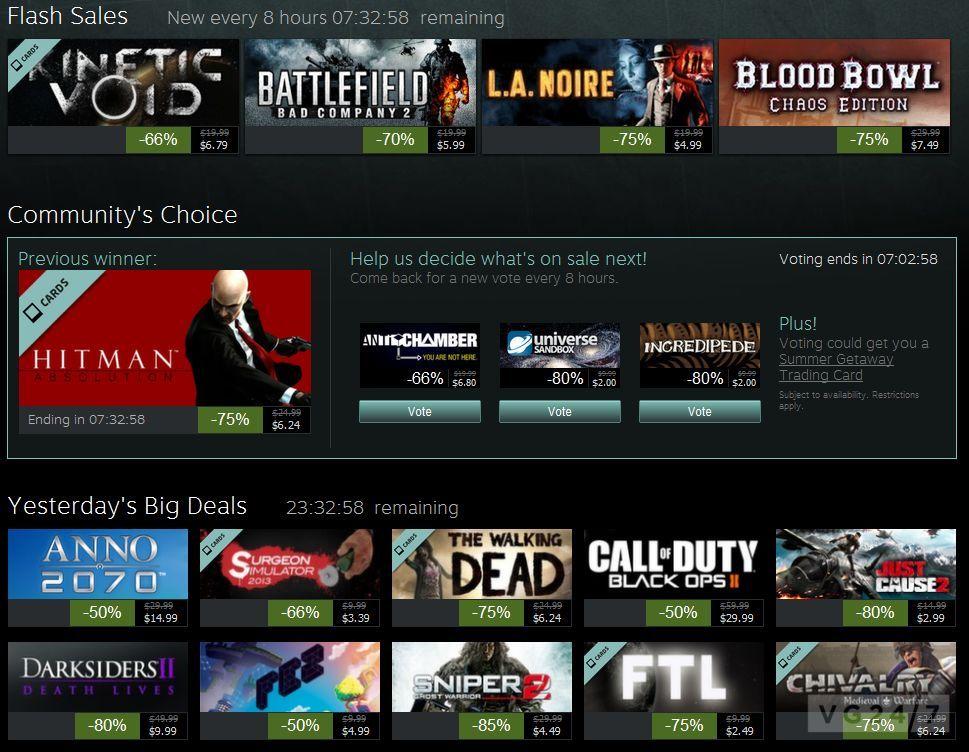 top online gaming communities
