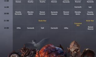 Black Desert Online Best Armor