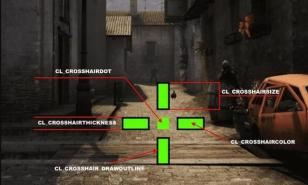 CSGO Best Crosshair