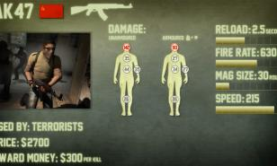 CS:GO Weapons Damage Chart