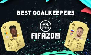 Fifa 20 Best Goalkeeper