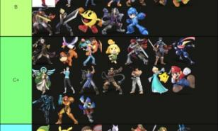 Smash Ultimate Amiibo Tier List