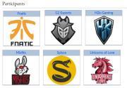 League of Legends: EU LCS Summer Playoffs bracket is revealed, tournament begins August 19th