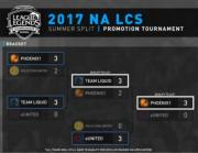 League of Legends: Riot releases infographic on 2018 Spring Promotion Tournament