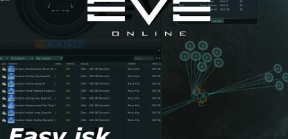EVE Online, MMORPG, Space Simulator, Open World, Money Making