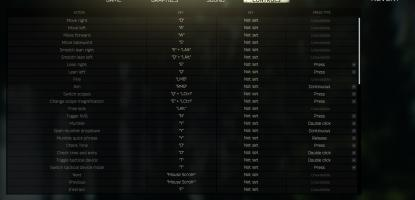 Escape From Tarkov Best Keybinds