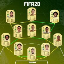 A Brazil inspired 4-3-3 side.