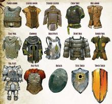 Armor and equipment are essential for any adventurer
