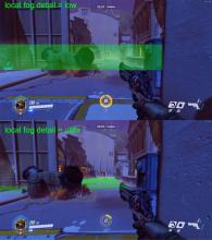 This image shows both the gameplay with fog and without fog, showing how it can potentially impact your gameplay