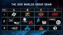 The groups for the first stage of the World Championship.