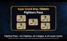 With 4 fighters yet to be added, no telling how this tier list could change.