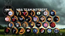 Choose which team you'd like to sign with to maximize your career