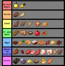 You won't go wrong with this simple Tier List of Foods.