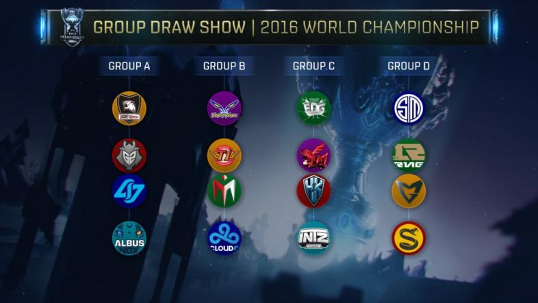 Lol Worlds 2021 Group Draw