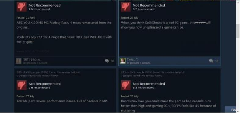 Call of Duty: Modern Warfare Remastered, Steam review page