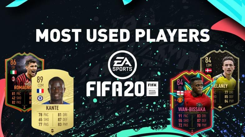 Most Used Players FIFA 20