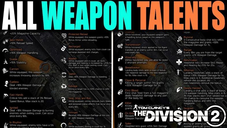 Division 2 weapons talents