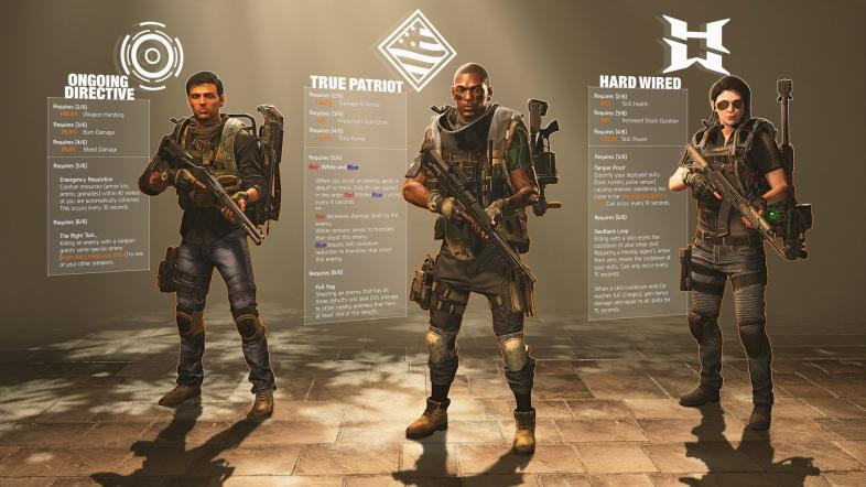 Top 5 The Division 2 Best Gear Sets Updated Gamers Decide