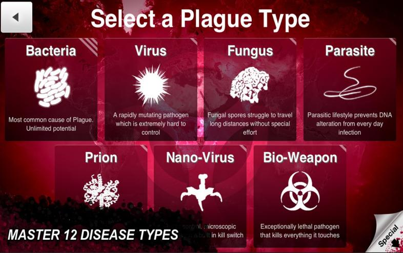 Top 10 Plague Inc Best Disease
