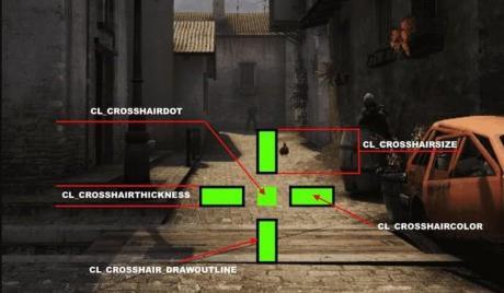 best csgo crosshair