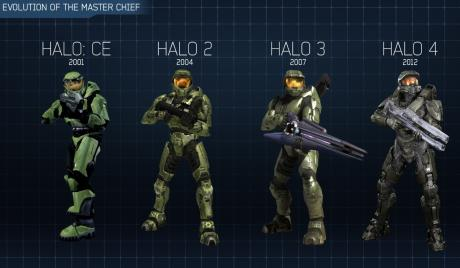 Best Halo Games