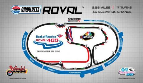 The first Playoff Road Course race!