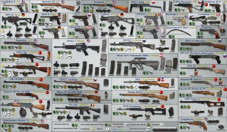 DayZ Best Weapons