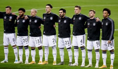 Fifa 21, German, Best Players, Top 10, Germany, Football, Soccer, Best German Players