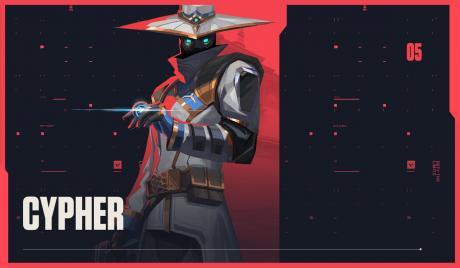 Valorant Best Cypher Players, Valorant Best Cypher Plays